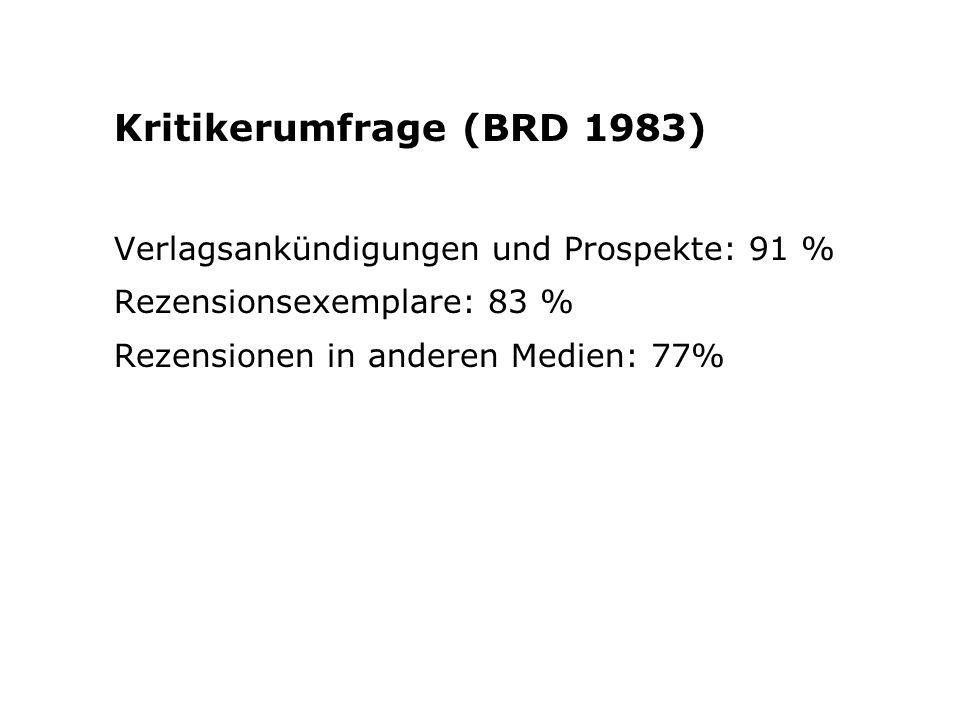 Kritikerumfrage (BRD 1983) Verlagsankündigungen und Prospekte: 91 % Rezensionsexemplare: 83 % Rezensionen in anderen Medien: 77%