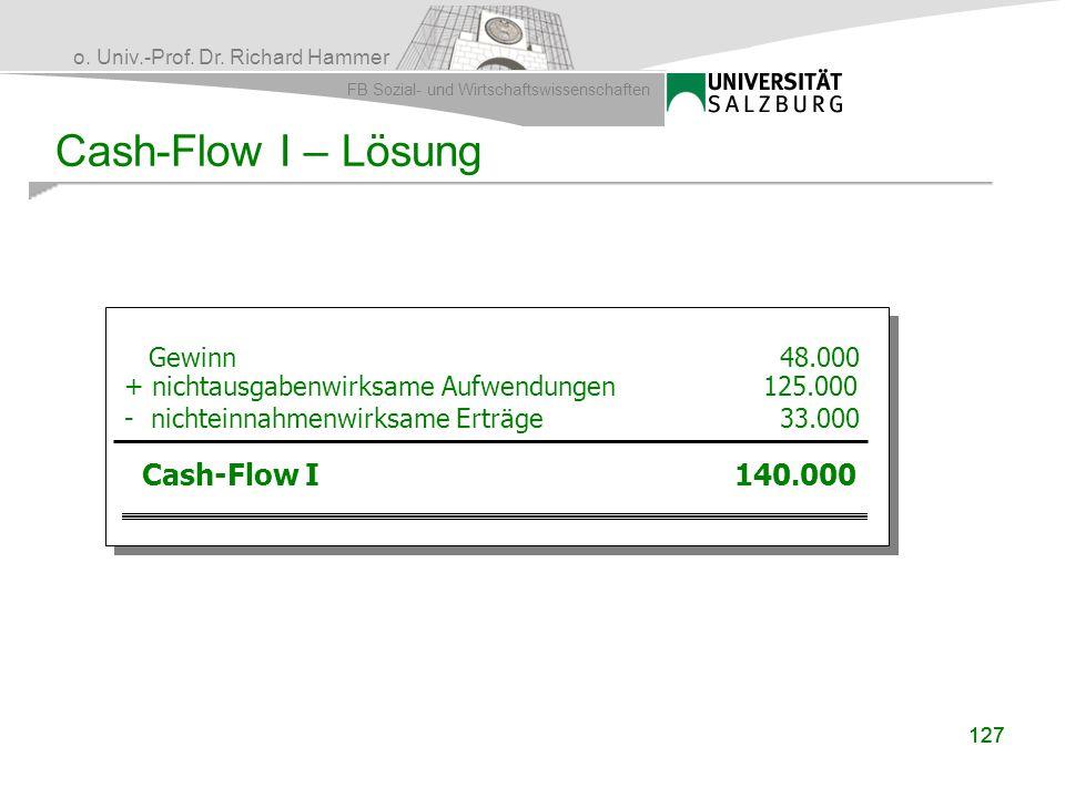 o. Univ.-Prof. Dr. Richard Hammer FB Sozial- und Wirtschaftswissenschaften 127 Gewinn 48.000 + nichtausgabenwirksame Aufwendungen125.000 - nichteinnah