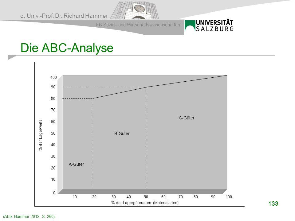 o. Univ.-Prof. Dr. Richard Hammer FB Sozial- und Wirtschaftswissenschaften 133 Die ABC-Analyse 100 90 80 70 60 50 40 30 20 10 0 2030405060708090100 C-