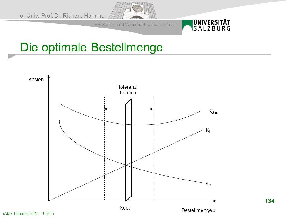 o. Univ.-Prof. Dr. Richard Hammer FB Sozial- und Wirtschaftswissenschaften 134 Die optimale Bestellmenge Kosten Toleranz- bereich Bestellmenge x Xopt