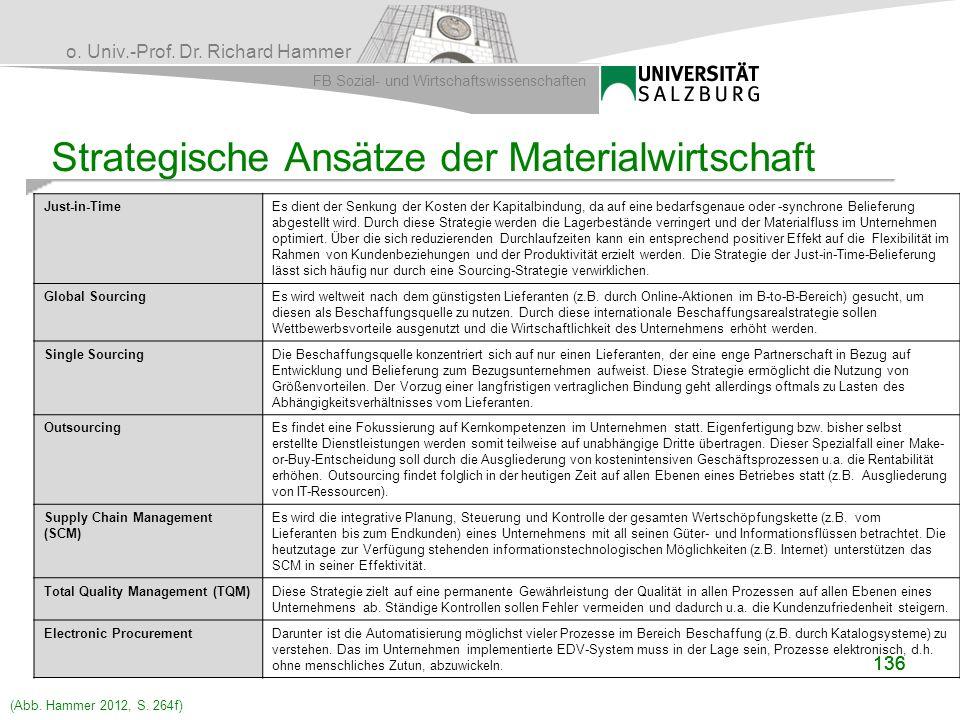 o. Univ.-Prof. Dr. Richard Hammer FB Sozial- und Wirtschaftswissenschaften Strategische Ansätze der Materialwirtschaft 136 (Abb. Hammer 2012, S. 264f)