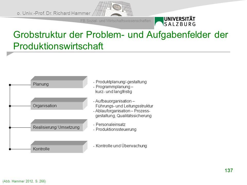 o. Univ.-Prof. Dr. Richard Hammer FB Sozial- und Wirtschaftswissenschaften Grobstruktur der Problem- und Aufgabenfelder der Produktionswirtschaft 137