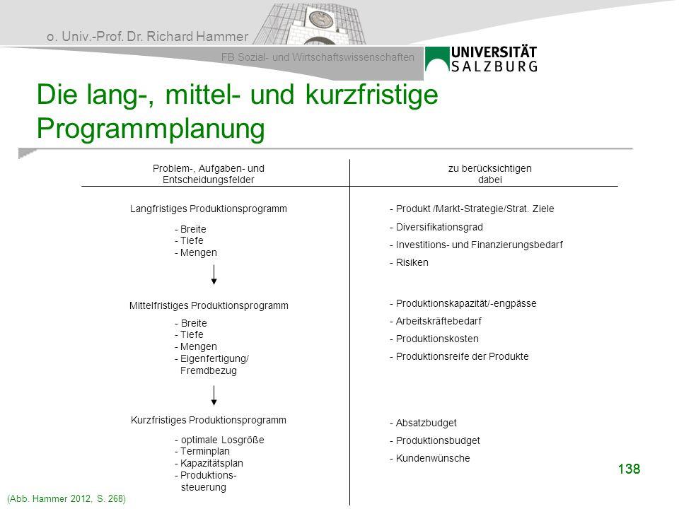 o. Univ.-Prof. Dr. Richard Hammer FB Sozial- und Wirtschaftswissenschaften Die lang-, mittel- und kurzfristige Programmplanung 138 Problem-, Aufgaben-