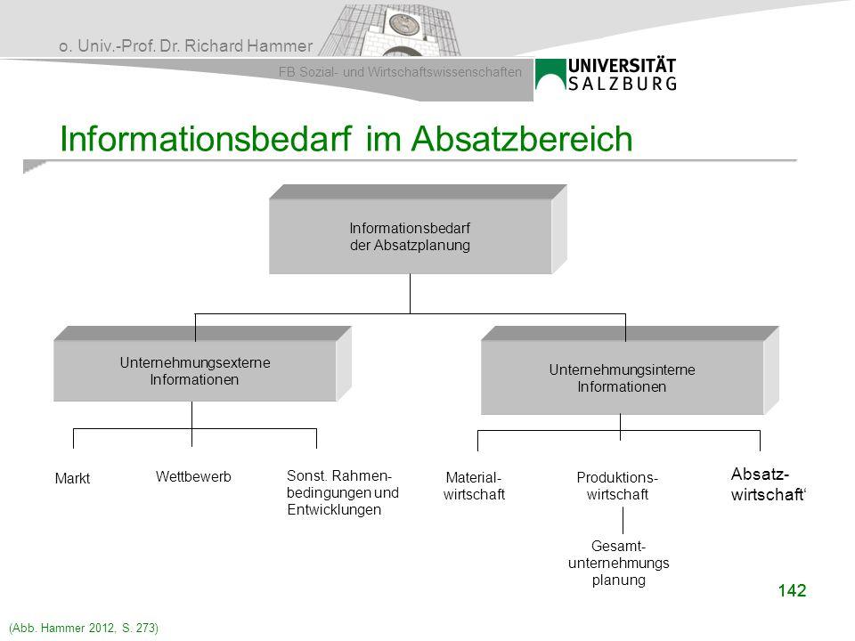 o. Univ.-Prof. Dr. Richard Hammer FB Sozial- und Wirtschaftswissenschaften 142 Informationsbedarf im Absatzbereich (Abb. Hammer 2012, S. 273) Informat