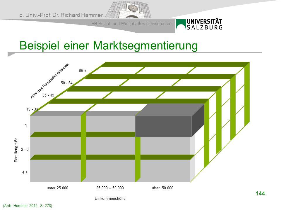 o. Univ.-Prof. Dr. Richard Hammer FB Sozial- und Wirtschaftswissenschaften 144 Beispiel einer Marktsegmentierung Einkommenshöhe über 50 00025 000 – 50
