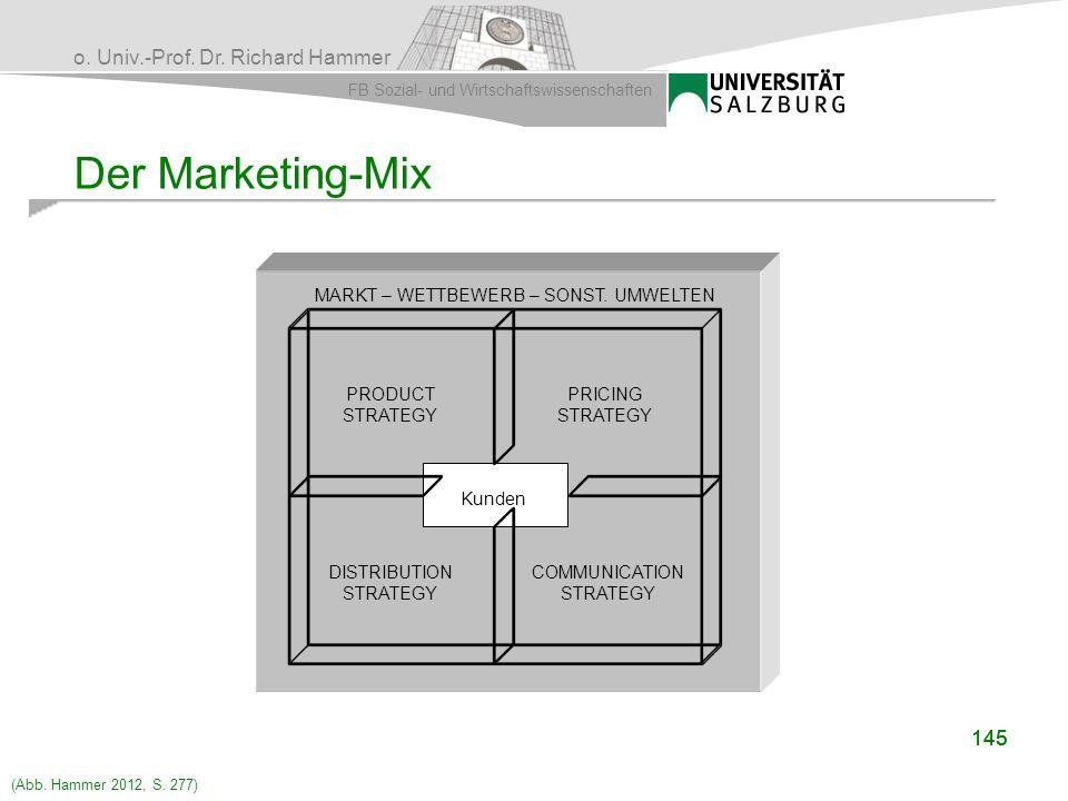o. Univ.-Prof. Dr. Richard Hammer FB Sozial- und Wirtschaftswissenschaften 145 Der Marketing-Mix MARKT – WETTBEWERB – SONST. UMWELTEN Kunden PRODUCT S