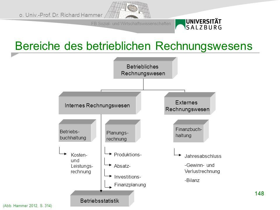 o. Univ.-Prof. Dr. Richard Hammer FB Sozial- und Wirtschaftswissenschaften 148 Bereiche des betrieblichen Rechnungswesens Betriebliches Rechnungswesen