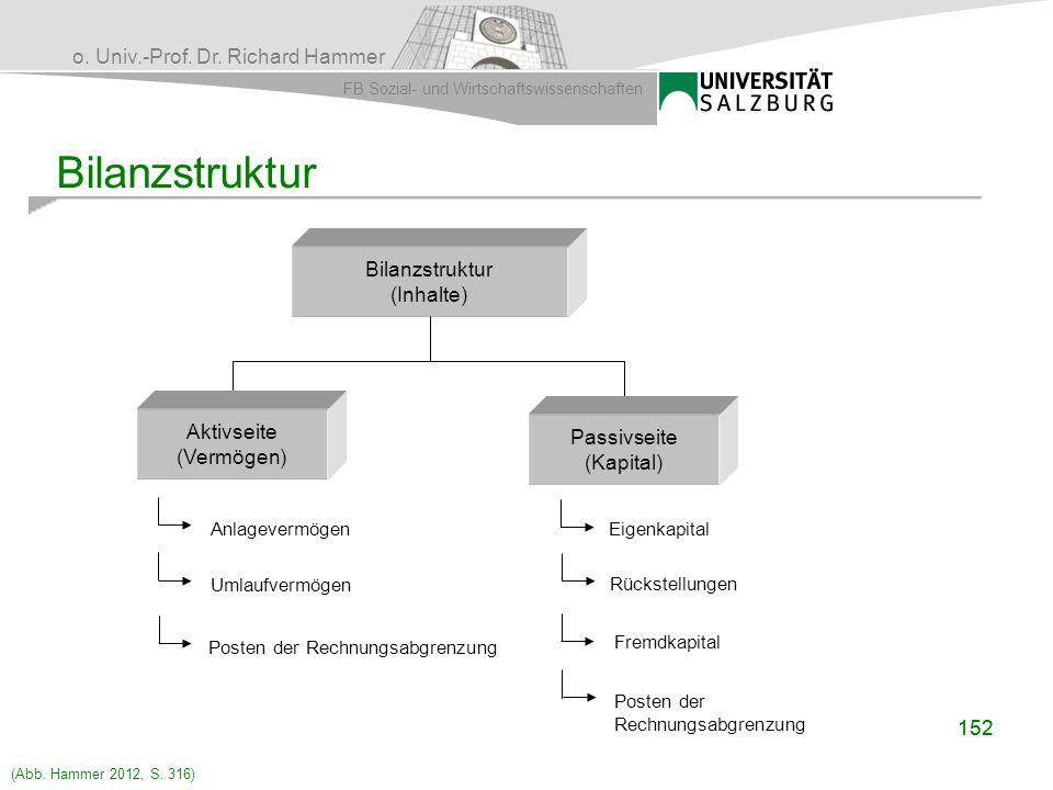 o. Univ.-Prof. Dr. Richard Hammer FB Sozial- und Wirtschaftswissenschaften 152 Bilanzstruktur Eigenkapital Fremdkapital Bilanzstruktur (Inhalte) Aktiv