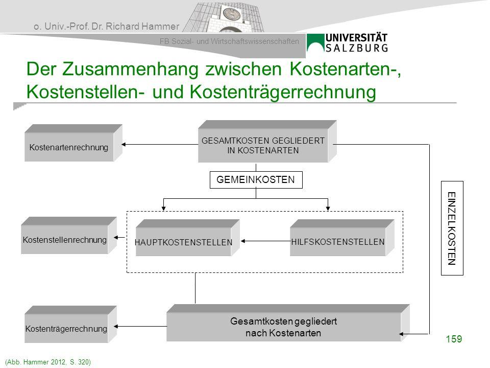 o. Univ.-Prof. Dr. Richard Hammer FB Sozial- und Wirtschaftswissenschaften 159 Der Zusammenhang zwischen Kostenarten-, Kostenstellen- und Kostenträger