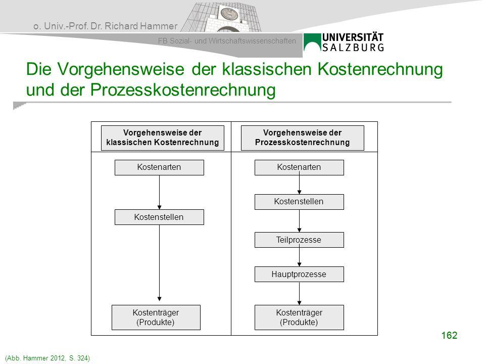 o. Univ.-Prof. Dr. Richard Hammer FB Sozial- und Wirtschaftswissenschaften 162 Die Vorgehensweise der klassischen Kostenrechnung und der Prozesskosten