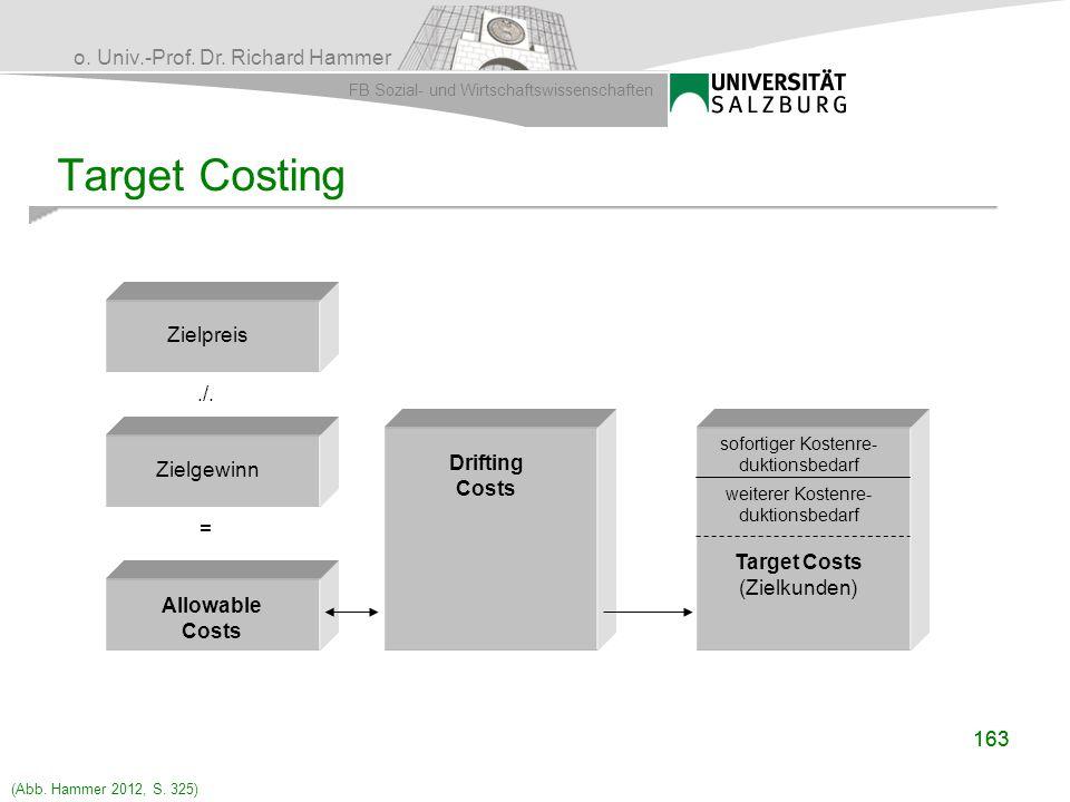 o. Univ.-Prof. Dr. Richard Hammer FB Sozial- und Wirtschaftswissenschaften 163 Target Costing Zielpreis Zielgewinn./. = Allowable Costs Drifting Costs