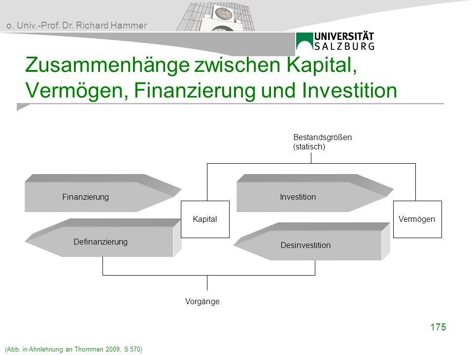 o. Univ.-Prof. Dr. Richard Hammer Zusammenhänge zwischen Kapital, Vermögen, Finanzierung und Investition KapitalVermögen Investition Desinvestition Fi