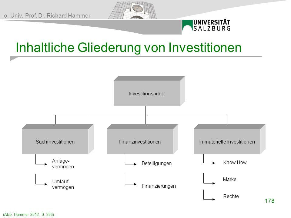o. Univ.-Prof. Dr. Richard Hammer Inhaltliche Gliederung von Investitionen Investitionsarten Sachinvestitionen Anlage- vermögen Umlauf- vermögen Finan