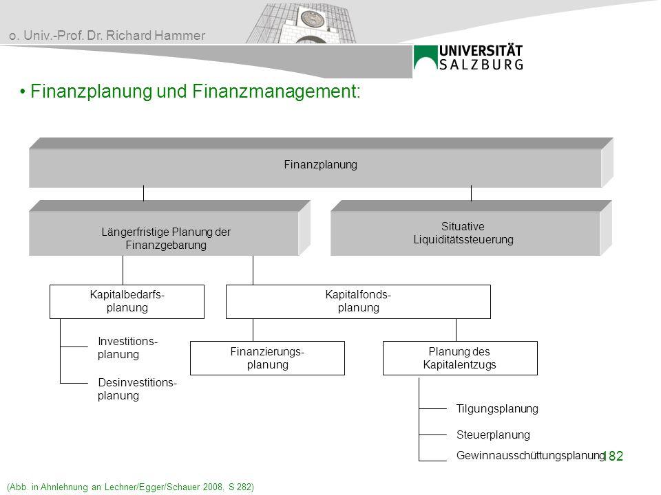 o. Univ.-Prof. Dr. Richard Hammer Finanzplanung und Finanzmanagement: Finanzplanung Längerfristige Planung der Finanzgebarung Situative Liquiditätsste