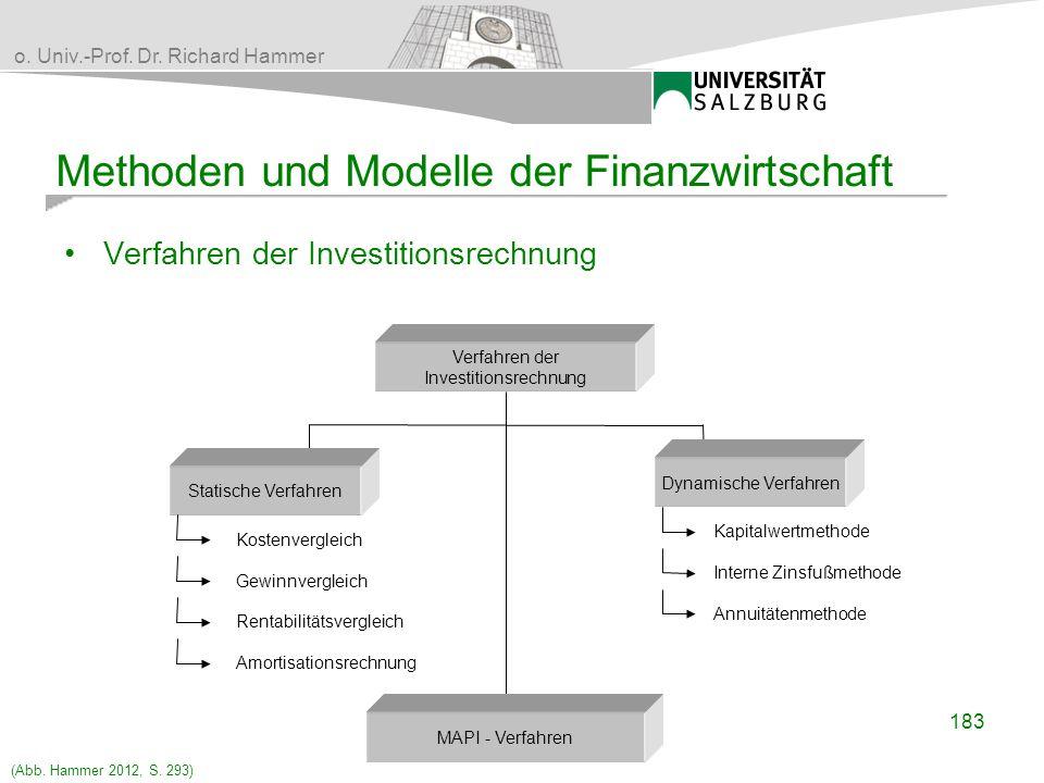 o. Univ.-Prof. Dr. Richard Hammer Methoden und Modelle der Finanzwirtschaft Verfahren der Investitionsrechnung Statische Verfahren Dynamische Verfahre