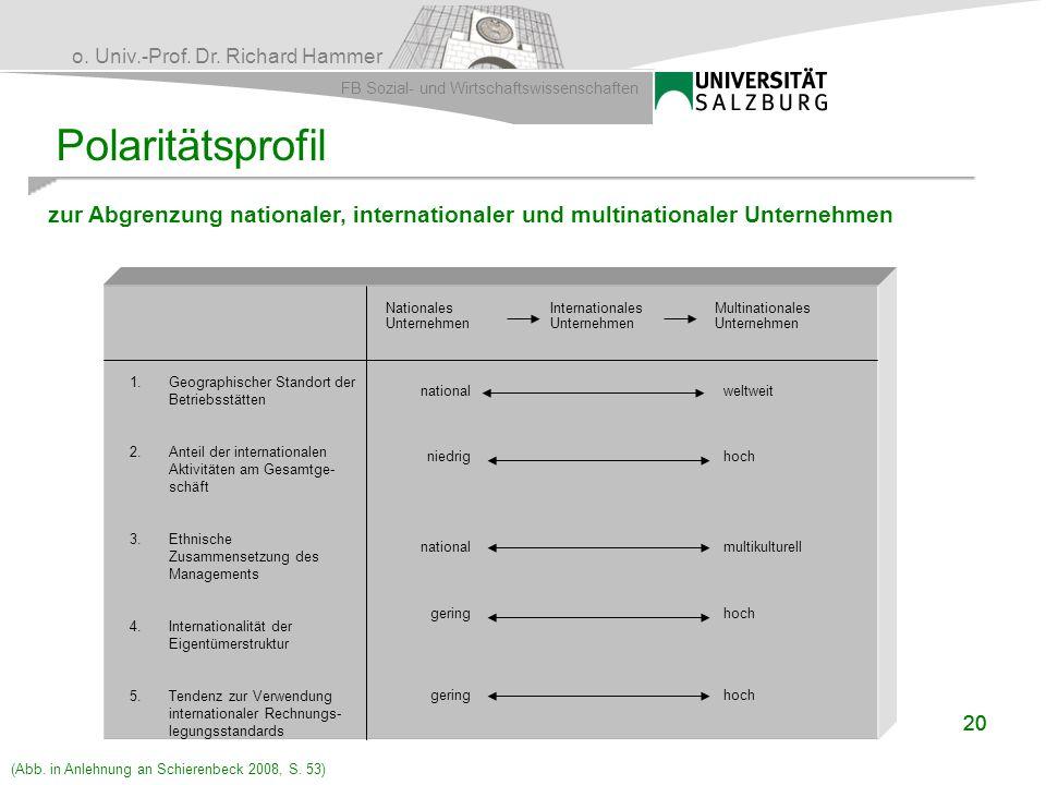o. Univ.-Prof. Dr. Richard Hammer FB Sozial- und Wirtschaftswissenschaften 20 Nationales Unternehmen Internationales Unternehmen Multinationales Unter