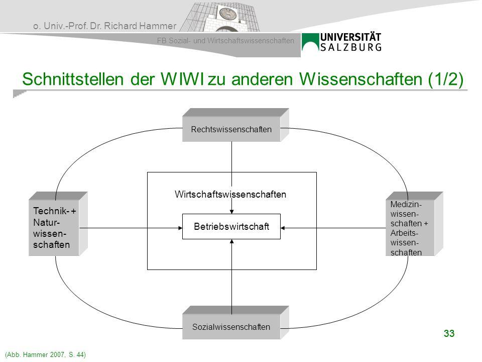 o. Univ.-Prof. Dr. Richard Hammer FB Sozial- und Wirtschaftswissenschaften 33 Schnittstellen der WIWI zu anderen Wissenschaften (1/2) Betriebswirtscha