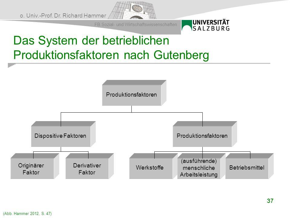 o. Univ.-Prof. Dr. Richard Hammer FB Sozial- und Wirtschaftswissenschaften 37 Das System der betrieblichen Produktionsfaktoren nach Gutenberg Produkti