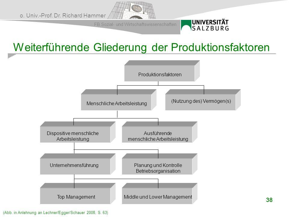 o. Univ.-Prof. Dr. Richard Hammer FB Sozial- und Wirtschaftswissenschaften 38 Weiterführende Gliederung der Produktionsfaktoren Produktionsfaktoren Me