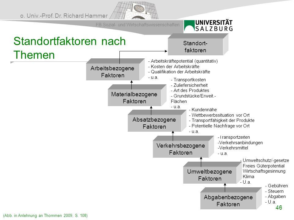 o. Univ.-Prof. Dr. Richard Hammer FB Sozial- und Wirtschaftswissenschaften 46 Standortfaktoren nach Themen - Umweltschutz/-gesetze - Freies Güterpoten