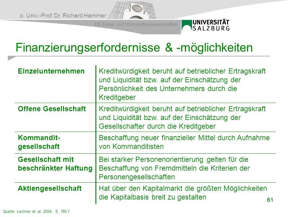o. Univ.-Prof. Dr. Richard Hammer FB Sozial- und Wirtschaftswissenschaften 61 Finanzierungserfordernisse & -möglichkeiten EinzelunternehmenKreditwürdi