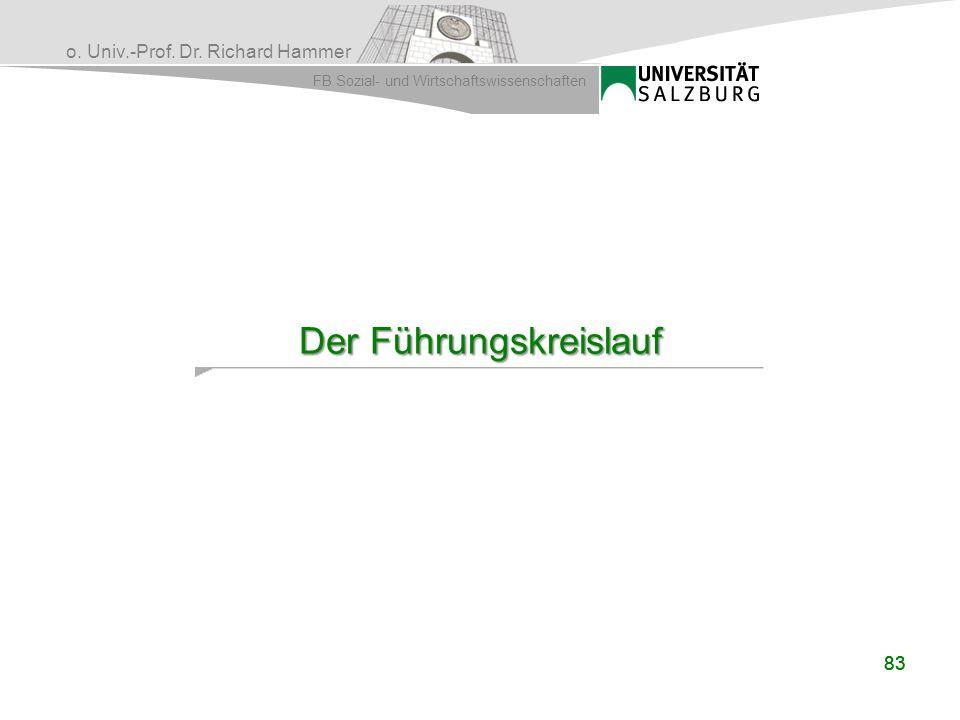 o. Univ.-Prof. Dr. Richard Hammer FB Sozial- und Wirtschaftswissenschaften 83 Der Führungskreislauf