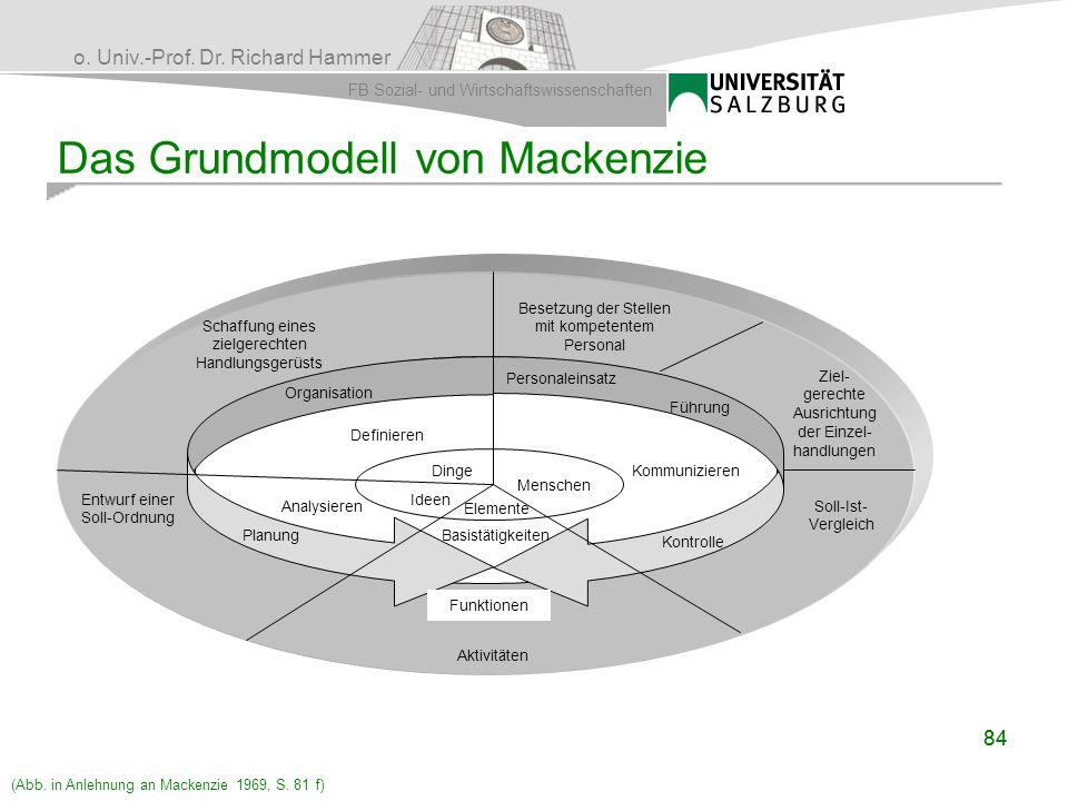 o. Univ.-Prof. Dr. Richard Hammer FB Sozial- und Wirtschaftswissenschaften 84 Das Grundmodell von Mackenzie Planung Funktionen Kontrolle Führung Perso
