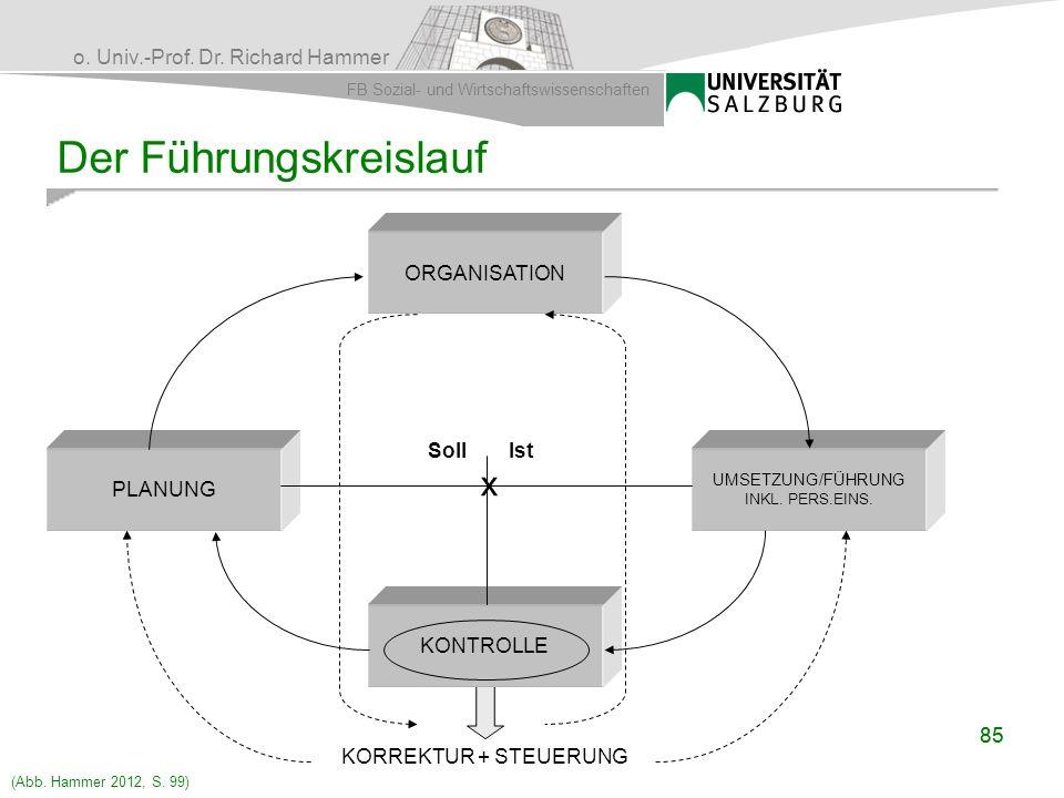 o. Univ.-Prof. Dr. Richard Hammer FB Sozial- und Wirtschaftswissenschaften 85 Der Führungskreislauf ORGANISATION KONTROLLE UMSETZUNG/FÜHRUNG INKL. PER