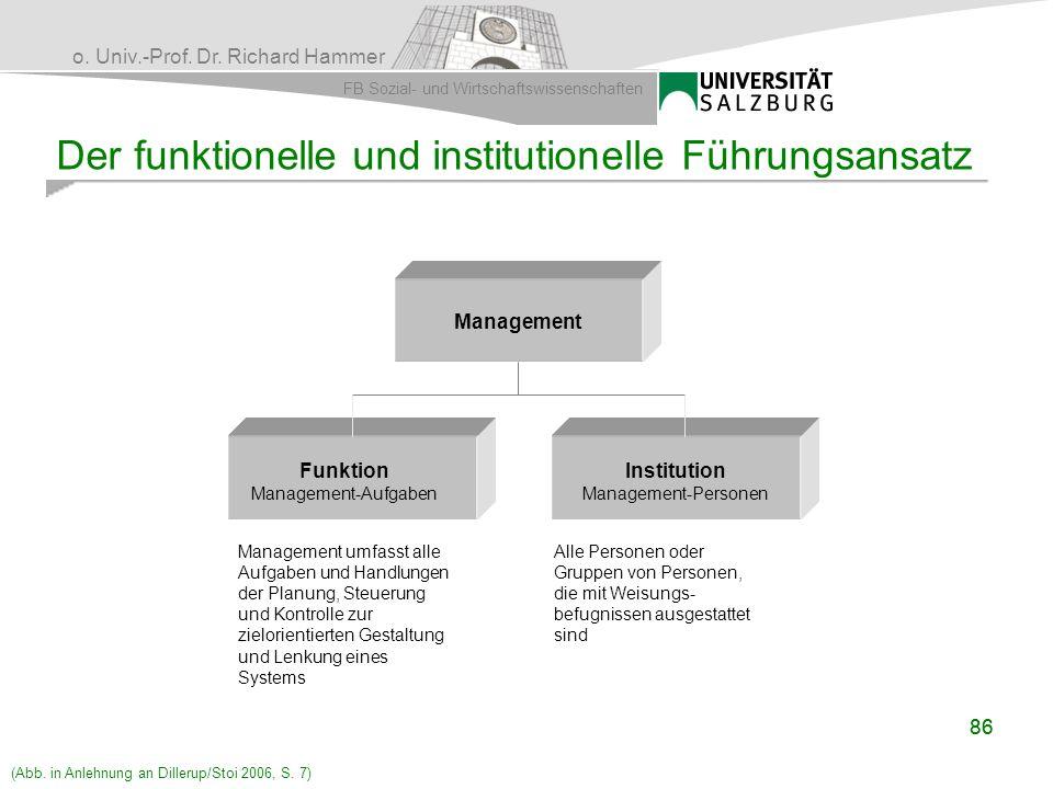 o. Univ.-Prof. Dr. Richard Hammer FB Sozial- und Wirtschaftswissenschaften 86 Der funktionelle und institutionelle Führungsansatz Management Funktion