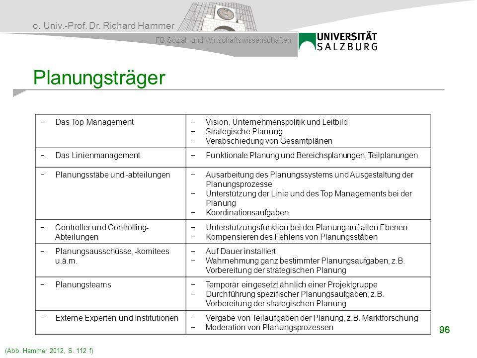 o. Univ.-Prof. Dr. Richard Hammer FB Sozial- und Wirtschaftswissenschaften 96 Planungsträger Das Top Management Vision, Unternehmenspolitik und Leitbi