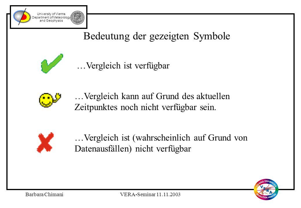 Barbara ChimaniVERA-Seminar 11.11.2003 University of Vienna Department of Meteorology and Geophysics Bedeutung der gezeigten Symbole …Vergleich ist ve
