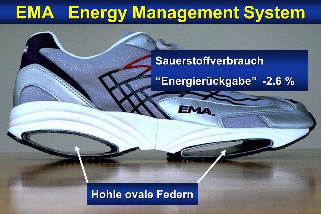 EMA Energy Management System Hohle ovale Federn Sauerstoffverbrauch Energierückgabe -2.6 %