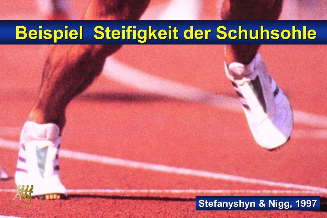 Beispiel Steifigkeit der Schuhsohle Beispiel Steifigkeit der Schuhsohle Stefanyshyn & Nigg, 1997