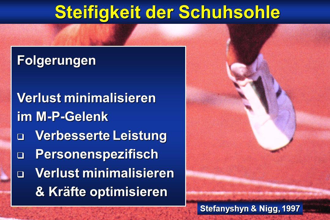 Steifigkeit der Schuhsohle Steifigkeit der Schuhsohle Stefanyshyn & Nigg, 1997 Folgerungen Verlust minimalisieren im M-P-Gelenk Verbesserte Leistung V
