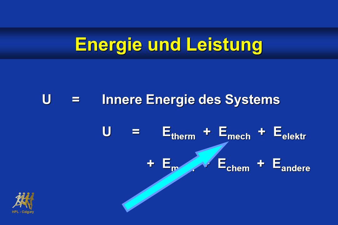 U = Innere Energie des Systems U = E therm + E mech + E elektr +E magn + E chem + E andere +E magn + E chem + E andere