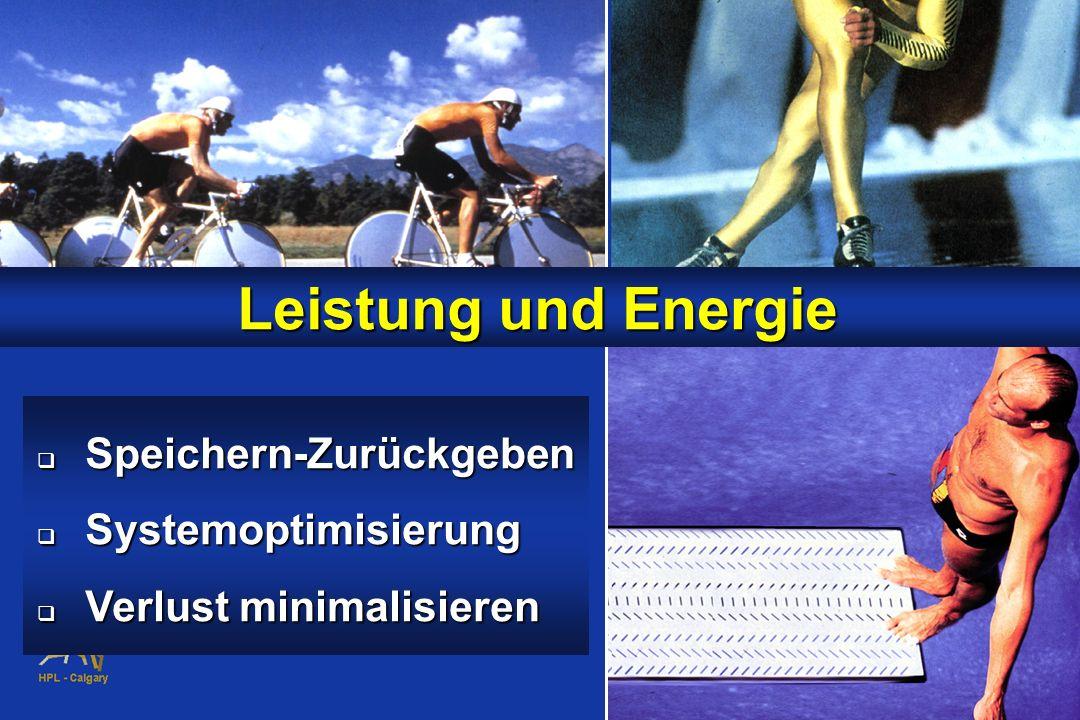 Leistung und Energie q Speichern-Zurückgeben q Systemoptimisierung q Verlust minimalisieren