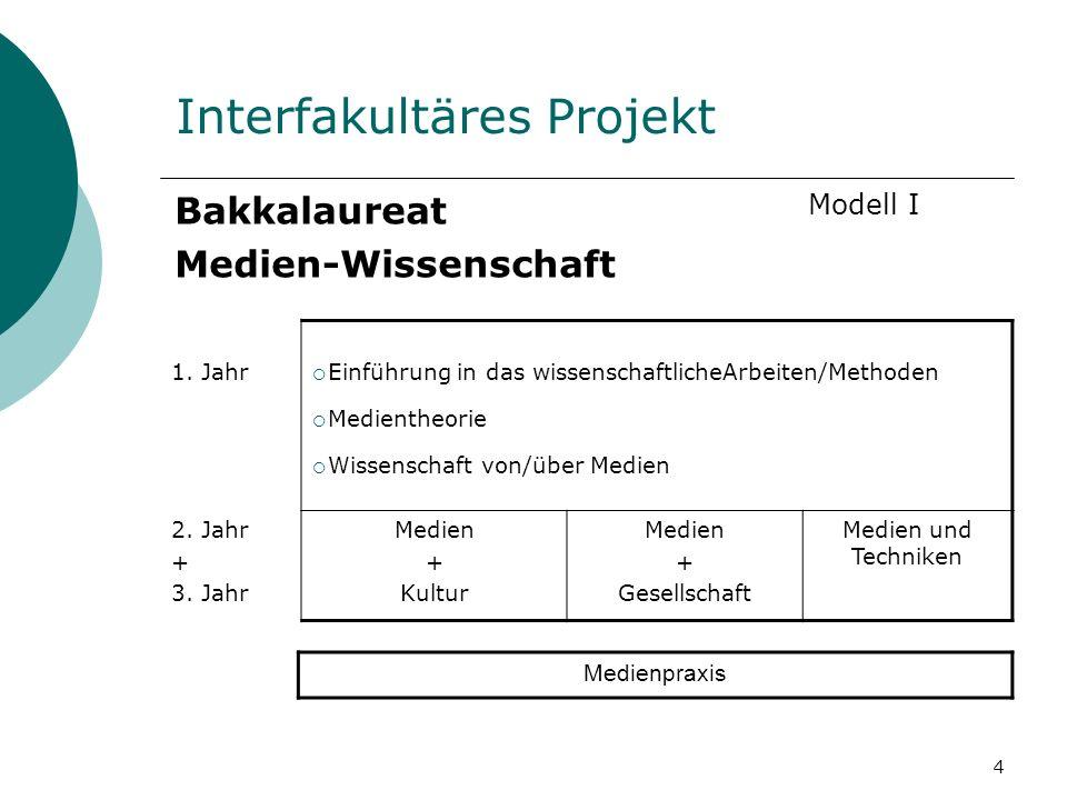 4 Interfakultäres Projekt Bakkalaureat Medien-Wissenschaft 1.