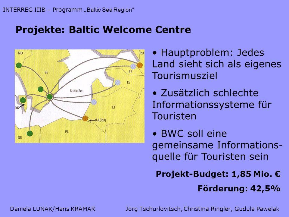 Daniela LUNAK/Hans KRAMARJörg Tschurlovitsch, Christina Ringler, Gudula Pawelak INTERREG IIIB – Programm Baltic Sea Region Projekte: Baltic Welcome Ce