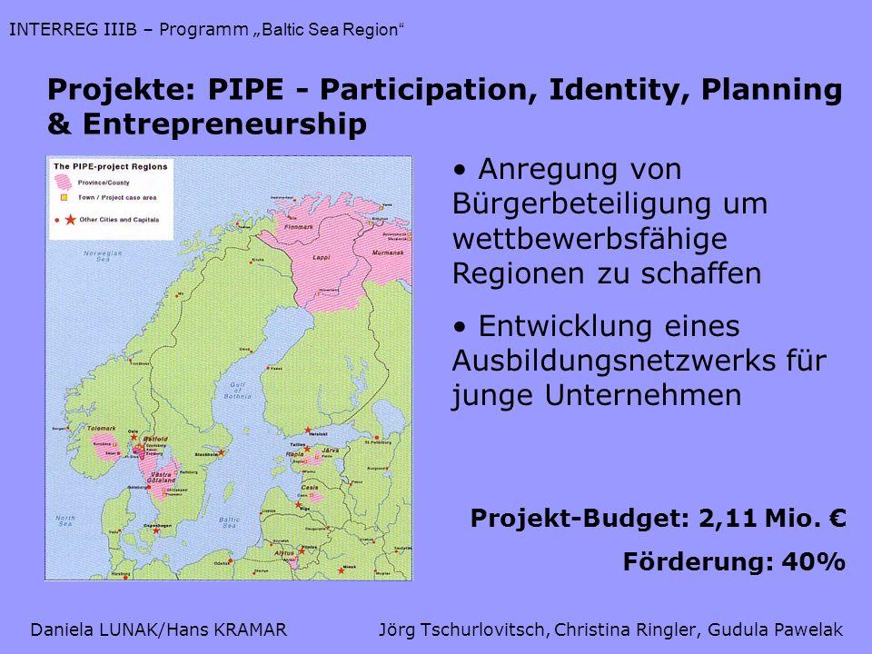 Daniela LUNAK/Hans KRAMARJörg Tschurlovitsch, Christina Ringler, Gudula Pawelak INTERREG IIIB – Programm Baltic Sea Region Projekte: PIPE - Participat