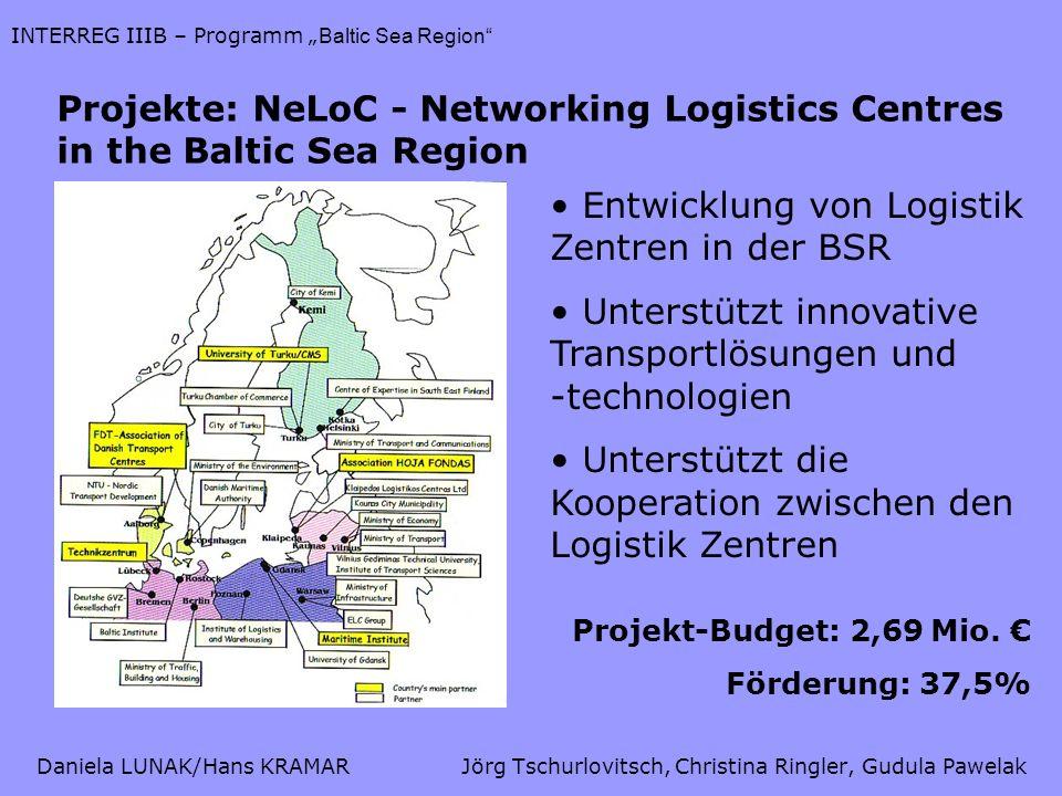 Daniela LUNAK/Hans KRAMARJörg Tschurlovitsch, Christina Ringler, Gudula Pawelak INTERREG IIIB – Programm Baltic Sea Region Projekte: NeLoC - Networkin