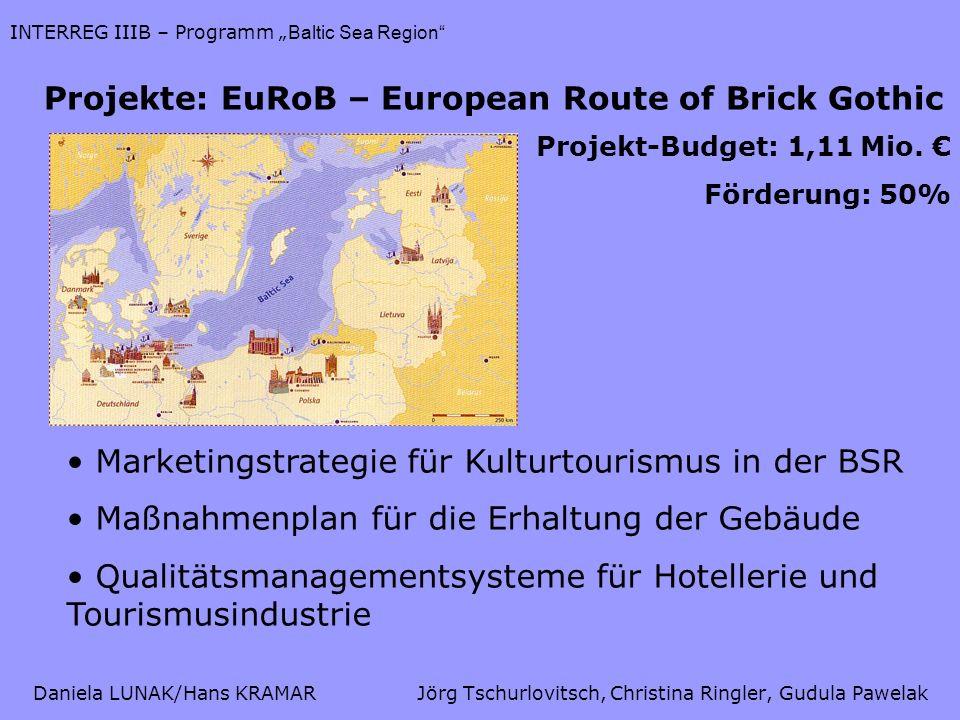 Daniela LUNAK/Hans KRAMARJörg Tschurlovitsch, Christina Ringler, Gudula Pawelak INTERREG IIIB – Programm Baltic Sea Region Projekte: EuRoB – European