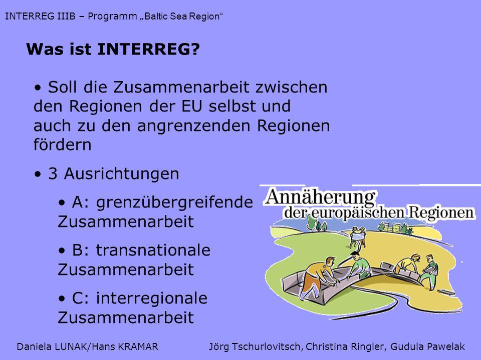 Daniela LUNAK/Hans KRAMARJörg Tschurlovitsch, Christina Ringler, Gudula Pawelak INTERREG IIIB – Programm Baltic Sea Region Was ist INTERREG? Soll die