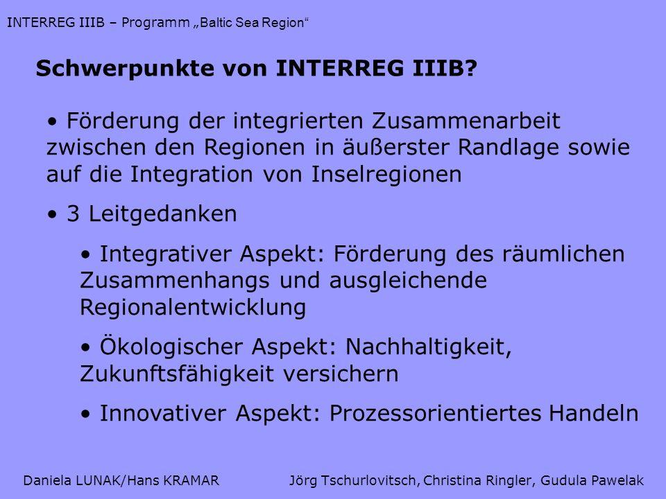 Daniela LUNAK/Hans KRAMARJörg Tschurlovitsch, Christina Ringler, Gudula Pawelak INTERREG IIIB – Programm Baltic Sea Region Schwerpunkte von INTERREG I