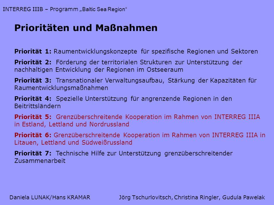 Daniela LUNAK/Hans KRAMARJörg Tschurlovitsch, Christina Ringler, Gudula Pawelak INTERREG IIIB – Programm Baltic Sea Region Prioritäten und Maßnahmen P