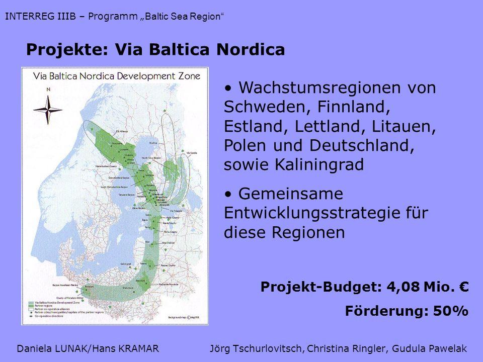 Daniela LUNAK/Hans KRAMARJörg Tschurlovitsch, Christina Ringler, Gudula Pawelak INTERREG IIIB – Programm Baltic Sea Region Projekte: Via Baltica Nordi