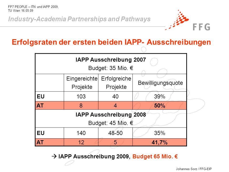 Johannes Sorz / FFG-EIP FP7 PEOPLE – ITN und IAPP 2009, TU Wien 16.05.09 Industry-Academia Partnerships and Pathways Erfolgsraten der ersten beiden IA