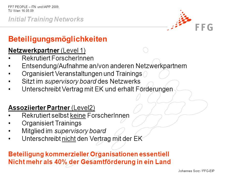 Johannes Sorz / FFG-EIP FP7 PEOPLE – ITN und IAPP 2009, TU Wien 16.05.09 Beteiligungsmöglichkeiten Netzwerkpartner (Level 1) Rekrutiert ForscherInnen