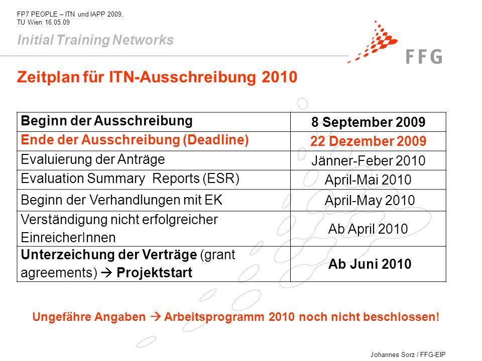 Johannes Sorz / FFG-EIP FP7 PEOPLE – ITN und IAPP 2009, TU Wien 16.05.09 Zeitplan für ITN-Ausschreibung 2010 Beginn der Ausschreibung 8 September 2009