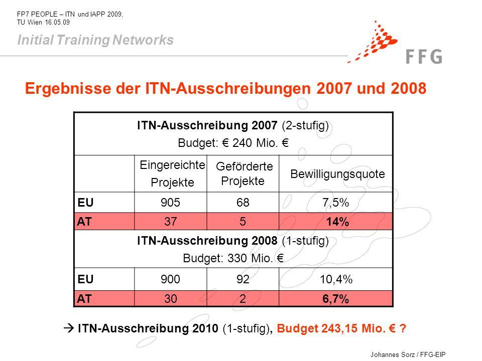 Johannes Sorz / FFG-EIP FP7 PEOPLE – ITN und IAPP 2009, TU Wien 16.05.09 Ergebnisse der ITN-Ausschreibungen 2007 und 2008 ITN-Ausschreibung 2007 (2-st