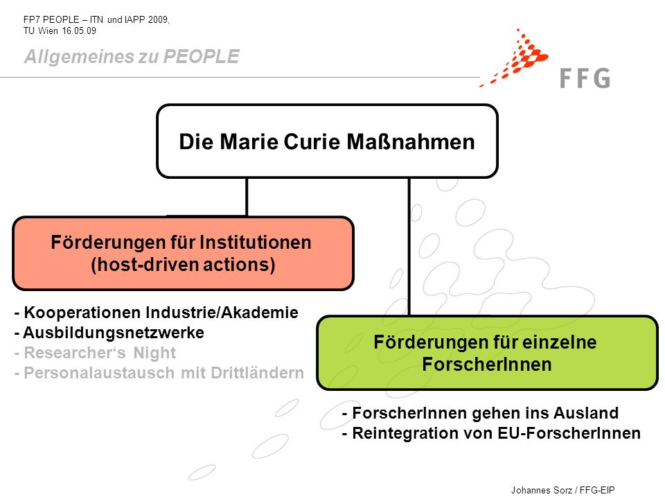 Johannes Sorz / FFG-EIP FP7 PEOPLE – ITN und IAPP 2009, TU Wien 16.05.09 Aufnahme von ForscherInnen 1 NachwuchsforscherInnen (ESR) max.